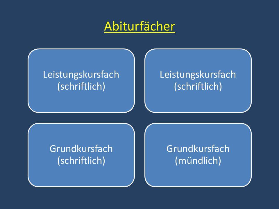 Abiturfächer Leistungskursfach (schriftlich) Grundkursfach (schriftlich) Grundkursfach (mündlich)