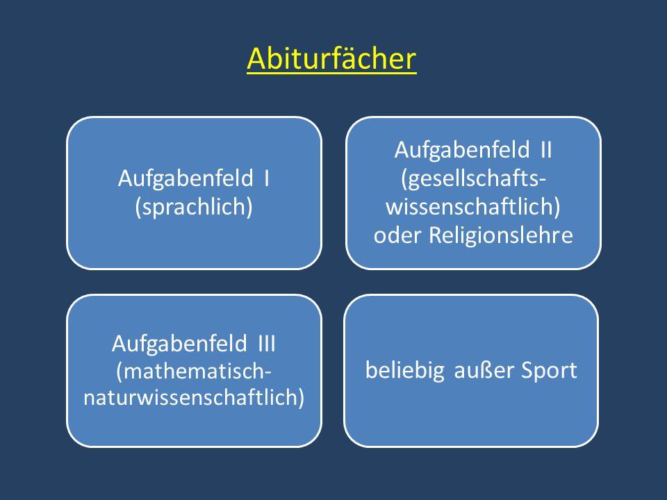 Abiturfächer Aufgabenfeld I (sprachlich) Aufgabenfeld II (gesellschafts- wissenschaftlich) oder Religionslehre Aufgabenfeld III (mathematisch- naturwi