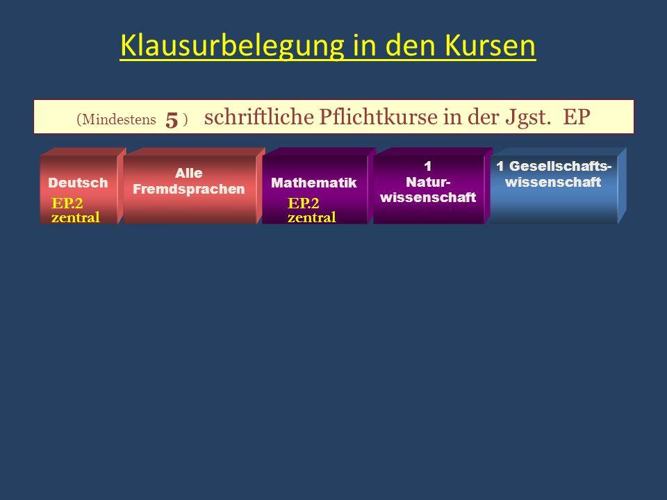 Klausurbelegung in den Kursen (Mindestens 5 ) schriftliche Pflichtkurse in der Jgst. EP Deutsch Alle Fremdsprachen Mathematik 1 Natur- wissenschaft 1