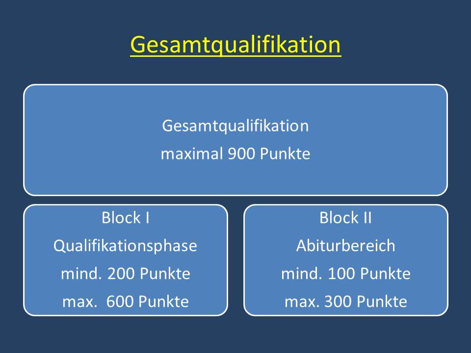 Gesamtqualifikation maximal 900 Punkte Block I Qualifikationsphase mind. 200 Punkte max. 600 Punkte Block II Abiturbereich mind. 100 Punkte max. 300 P