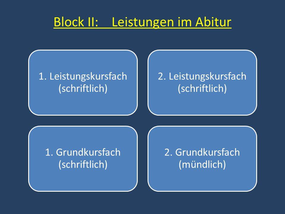 Block II: Leistungen im Abitur 1. Leistungskursfach (schriftlich) 2. Leistungskursfach (schriftlich) 1. Grundkursfach (schriftlich) 2. Grundkursfach (