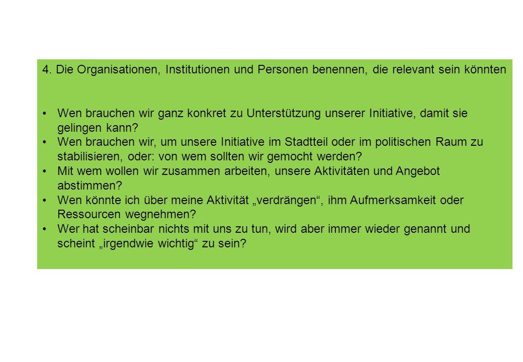 4. Die Organisationen, Institutionen und Personen benennen, die relevant sein könnten Wen brauchen wir ganz konkret zu Unterstützung unserer Initiativ