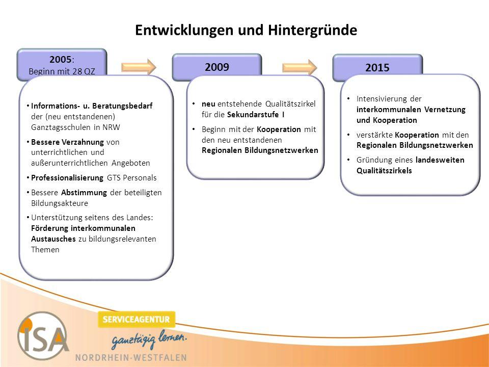 Entwicklungen und Hintergründe 2005 : Beginn mit 28 QZ 2009 2015 Informations- u.
