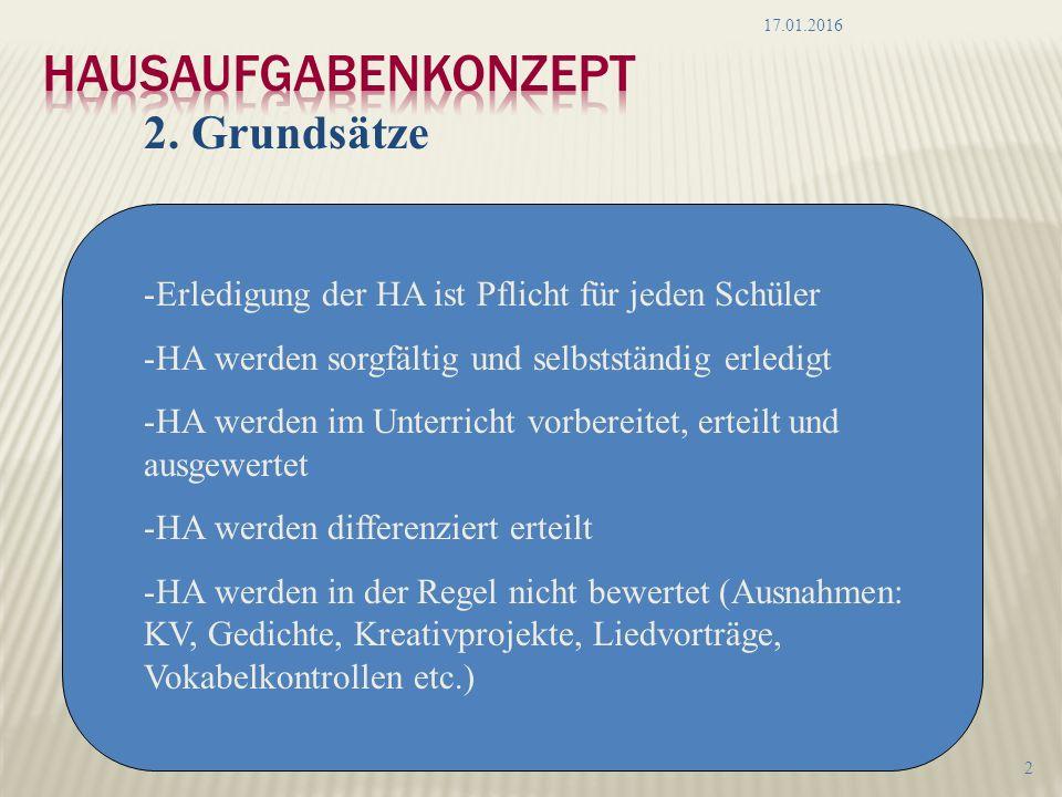 Hausaufgabenkonzept 3.Ziele Übung, Anwendung, Sicherung v.