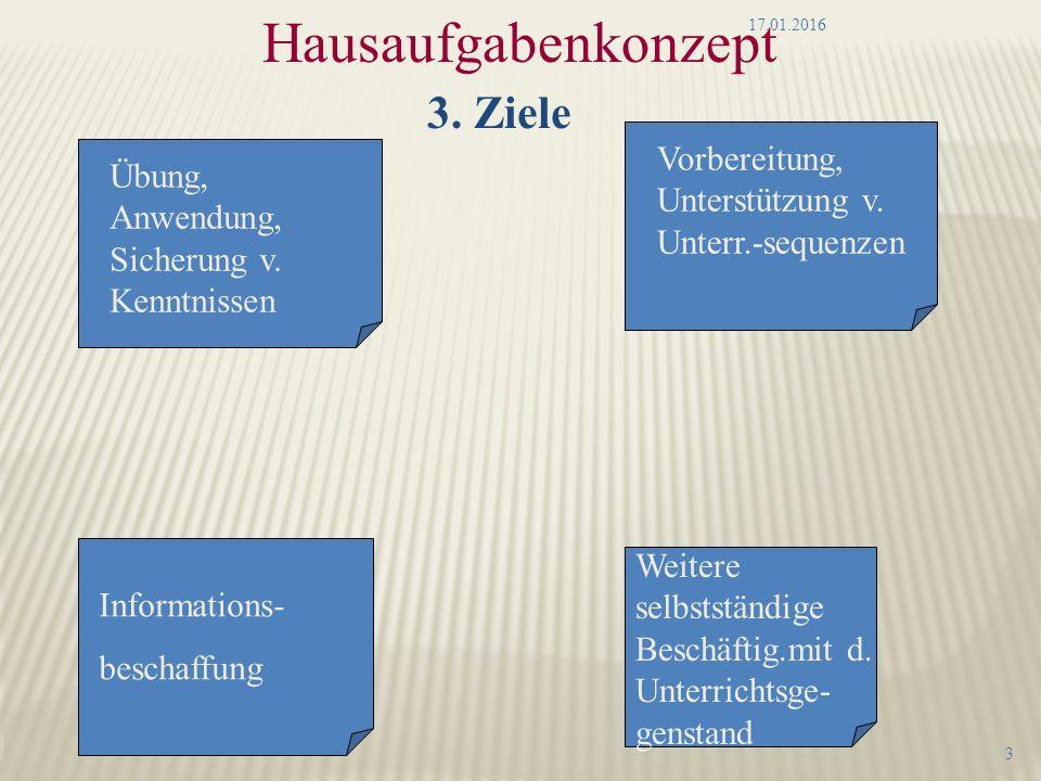 Hausaufgabenkonzept 3. Ziele Übung, Anwendung, Sicherung v. Kenntnissen Vorbereitung, Unterstützung v. Unterr.-sequenzen Informations- beschaffung Wei