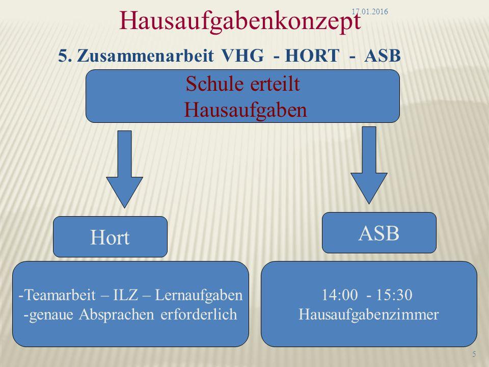 Hausaufgabenkonzept 5. Zusammenarbeit VHG - HORT - ASB Schule erteilt Hausaufgaben Hort ASB -Teamarbeit – ILZ – Lernaufgaben -genaue Absprachen erford