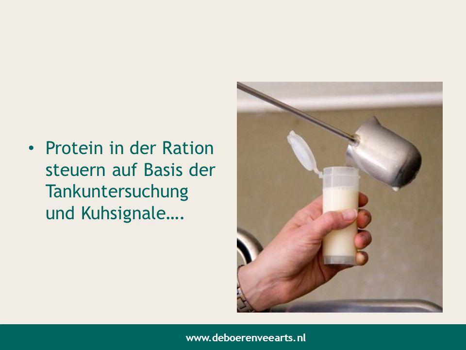 Protein in der Ration steuern auf Basis der Tankuntersuchung und Kuhsignale…. www.deboerenveearts.nl
