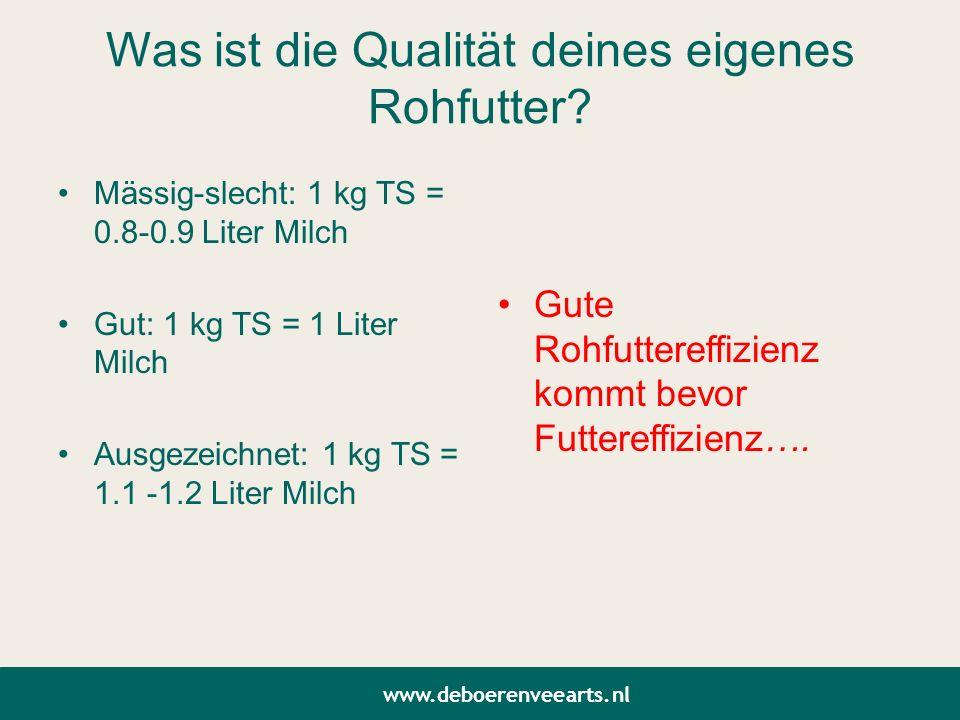 Was ist die Qualität deines eigenes Rohfutter? Mässig-slecht: 1 kg TS = 0.8-0.9 Liter Milch Gut: 1 kg TS = 1 Liter Milch Ausgezeichnet: 1 kg TS = 1.1