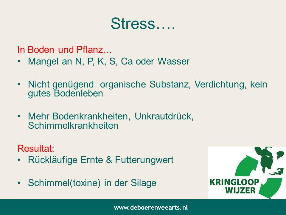 Stress….