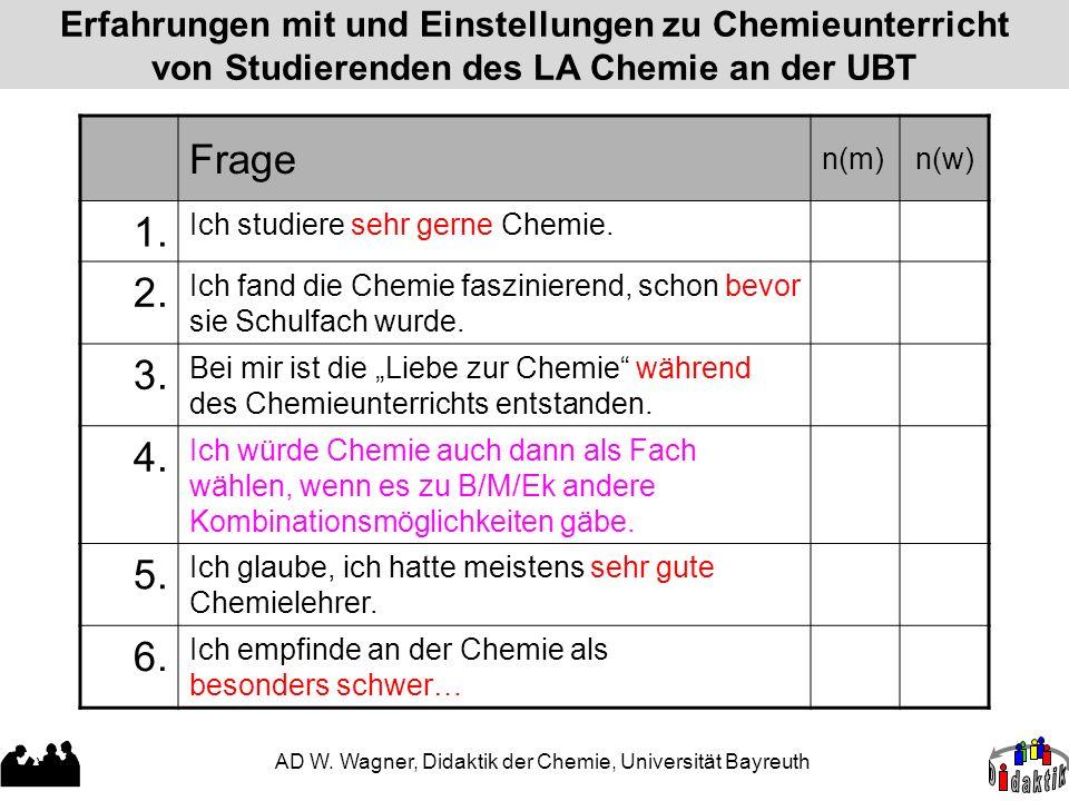 AD W. Wagner, Didaktik der Chemie, Universität Bayreuth Erfahrungen mit und Einstellungen zu Chemieunterricht von Studierenden des LA Chemie an der UB
