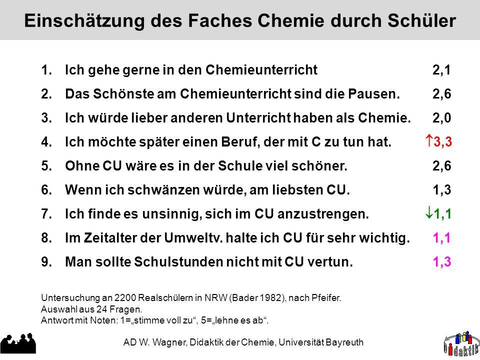 AD W. Wagner, Didaktik der Chemie, Universität Bayreuth 1.Ich gehe gerne in den Chemieunterricht 2,1 2.Das Schönste am Chemieunterricht sind die Pause