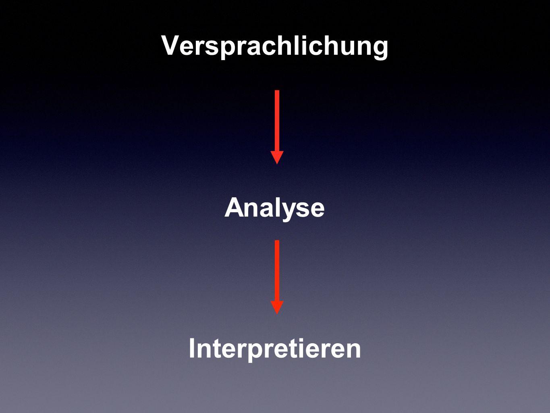 Versprachlichung Analyse Interpretieren
