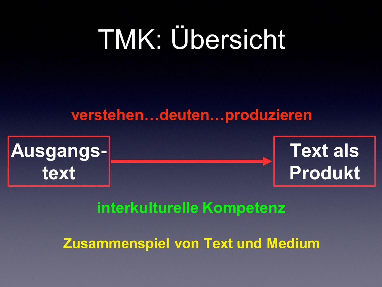 Ausgangs- text Text als Produkt verstehen…deuten…produzieren TMK: Übersicht interkulturelle Kompetenz Zusammenspiel von Text und Medium