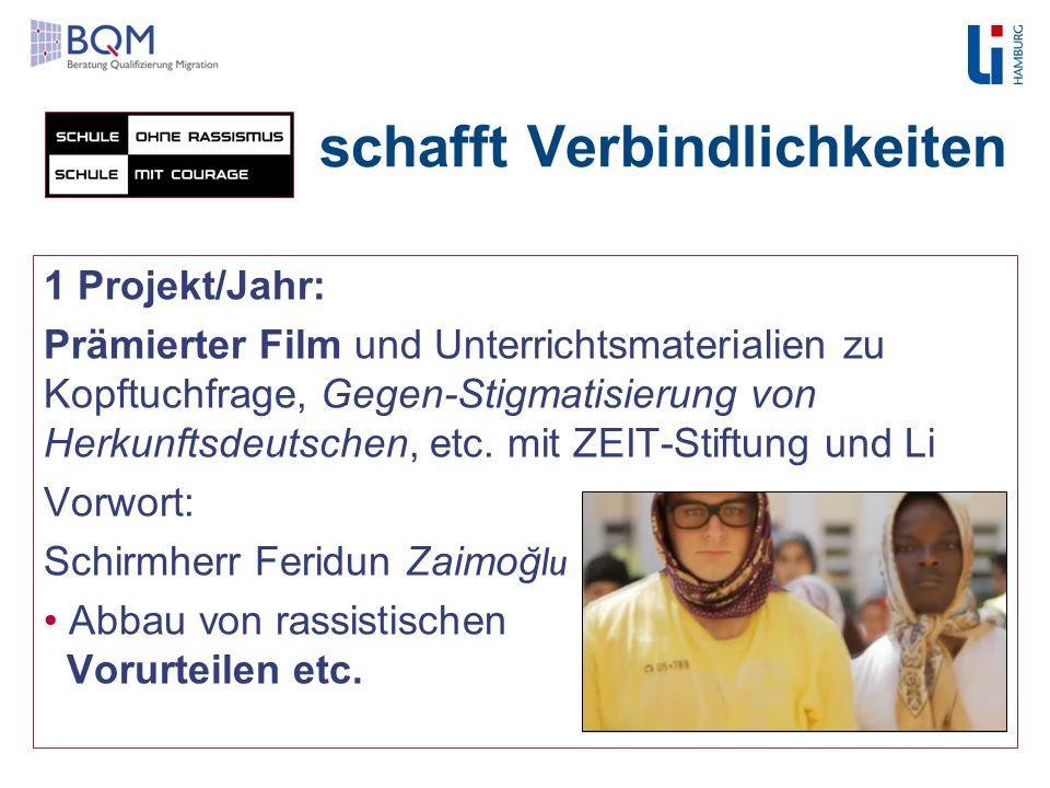 schafft Verbindlichkeiten 1 Projekt/Jahr: Prämierter Film und Unterrichtsmaterialien zu Kopftuchfrage, Gegen-Stigmatisierung von Herkunftsdeutschen, e