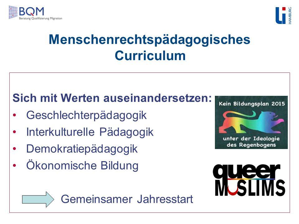 Menschenrechtspädagogisches Curriculum Sich mit Werten auseinandersetzen: Geschlechterpädagogik Interkulturelle Pädagogik Demokratiepädagogik Ökonomis