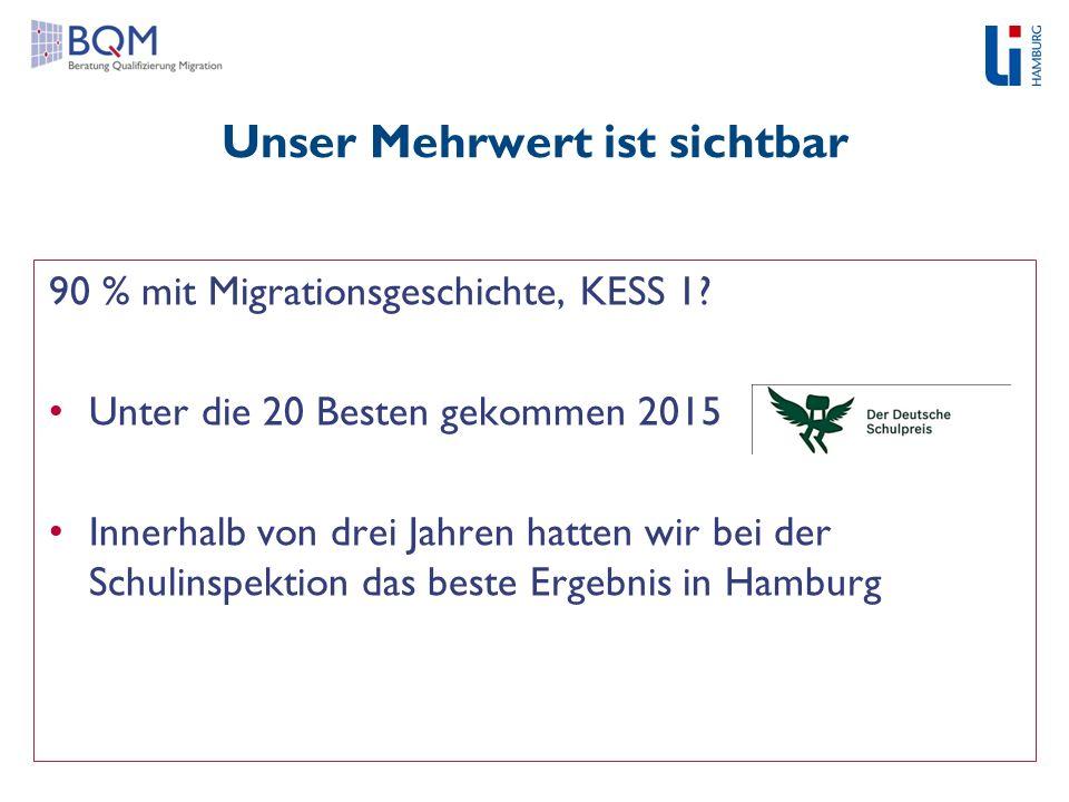 Unser Mehrwert ist sichtbar 90 % mit Migrationsgeschichte, KESS 1? Unter die 20 Besten gekommen 2015 Innerhalb von drei Jahren hatten wir bei der Schu