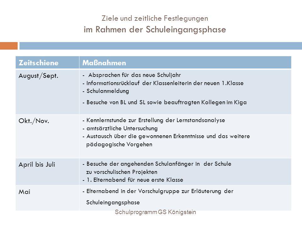 Ziele und zeitliche Festlegungen im Rahmen der Schuleingangsphase ZeitschieneMaßnahmen August/Sept. - Absprachen für das neue Schuljahr - Informations