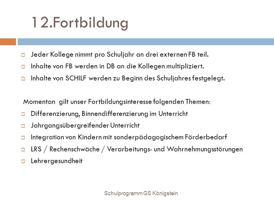 12.Fortbildung  Jeder Kollege nimmt pro Schuljahr an drei externen FB teil.  Inhalte von FB werden in DB an die Kollegen multipliziert.  Inhalte vo