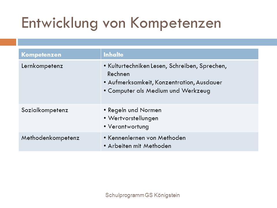 Entwicklung von Kompetenzen KompetenzenInhalte Lernkompetenz Kulturtechniken Lesen, Schreiben, Sprechen, Rechnen Aufmerksamkeit, Konzentration, Ausdau