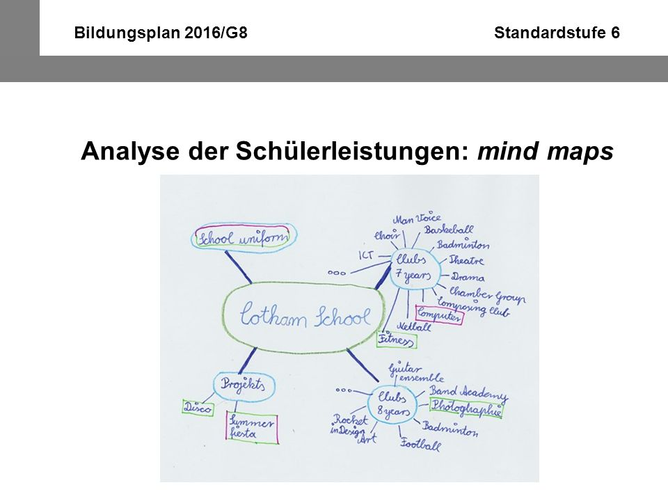 Bildungsplan 2016/G8 Standardstufe 6 Analyse der Schülerleistungen: mind maps