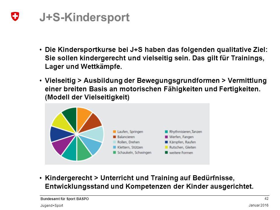 42 Januar 2016 Bundesamt für Sport BASPO Jugend+Sport J+S-Kindersport Die Kindersportkurse bei J+S haben das folgenden qualitative Ziel: Sie sollen kindergerecht und vielseitig sein.