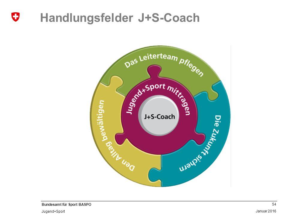 54 Januar 2016 Bundesamt für Sport BASPO Jugend+Sport Handlungsfelder J+S-Coach