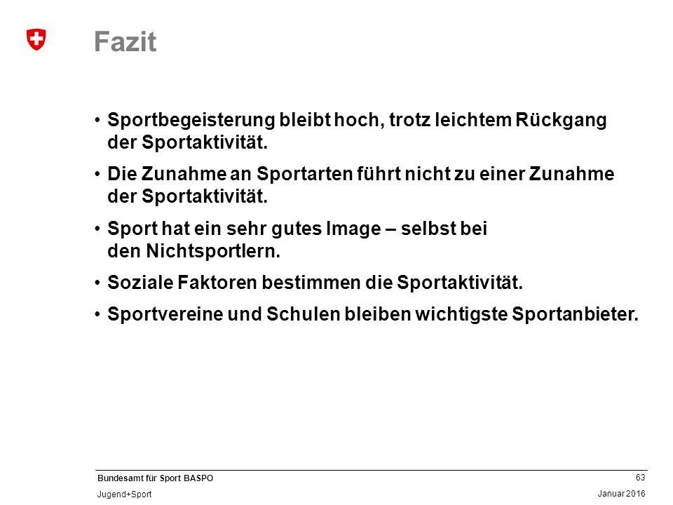 63 Januar 2016 Bundesamt für Sport BASPO Jugend+Sport Fazit Sportbegeisterung bleibt hoch, trotz leichtem Rückgang der Sportaktivität. Die Zunahme an