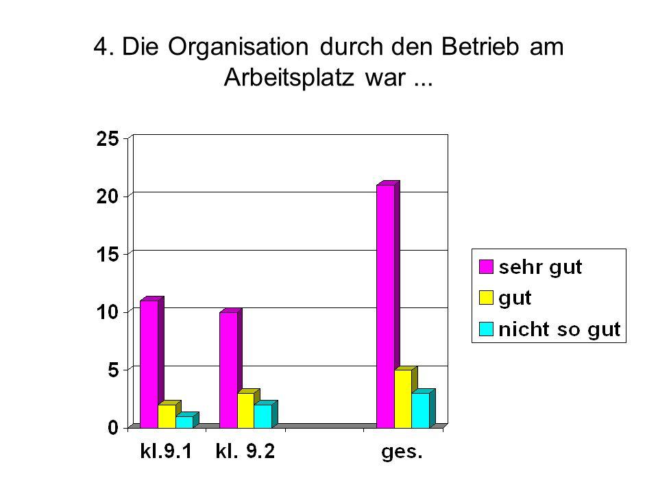 4. Die Organisation durch den Betrieb am Arbeitsplatz war...