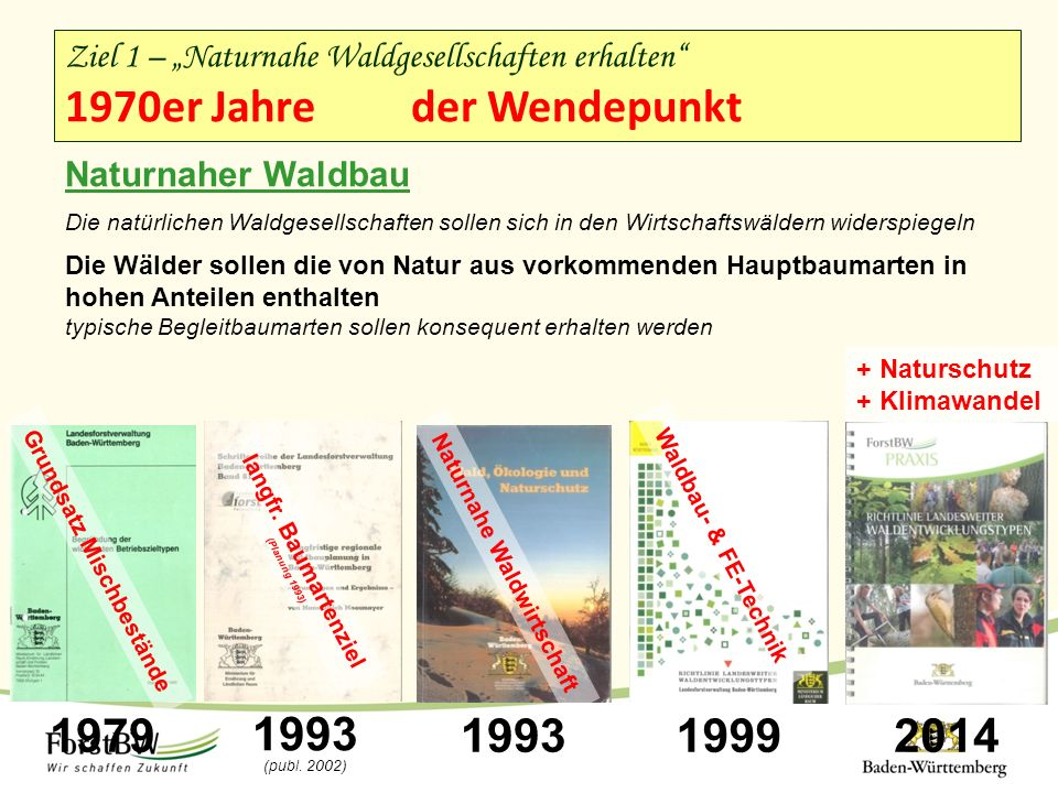 """Ziel 1 – """"Naturnahe Waldgesellschaften erhalten 1970er Jahre der Wendepunkt 1993 1999 2014 Naturnaher Waldbau Die natürlichen Waldgesellschaften sollen sich in den Wirtschaftswäldern widerspiegeln Die Wälder sollen die von Natur aus vorkommenden Hauptbaumarten in hohen Anteilen enthalten typische Begleitbaumarten sollen konsequent erhalten werden 1979 + Naturschutz + Klimawandel 1993 (publ."""