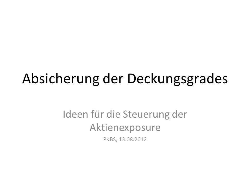 Absicherung der Deckungsgrades Ideen für die Steuerung der Aktienexposure PKBS, 13.08.2012