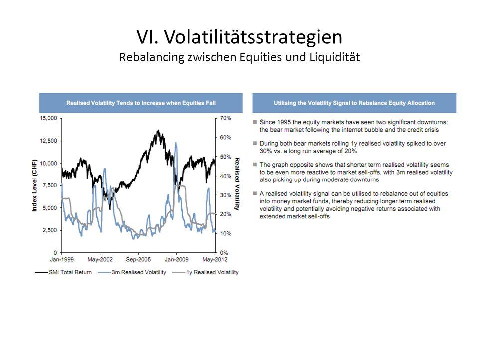 VI. Volatilitätsstrategien Rebalancing zwischen Equities und Liquidität