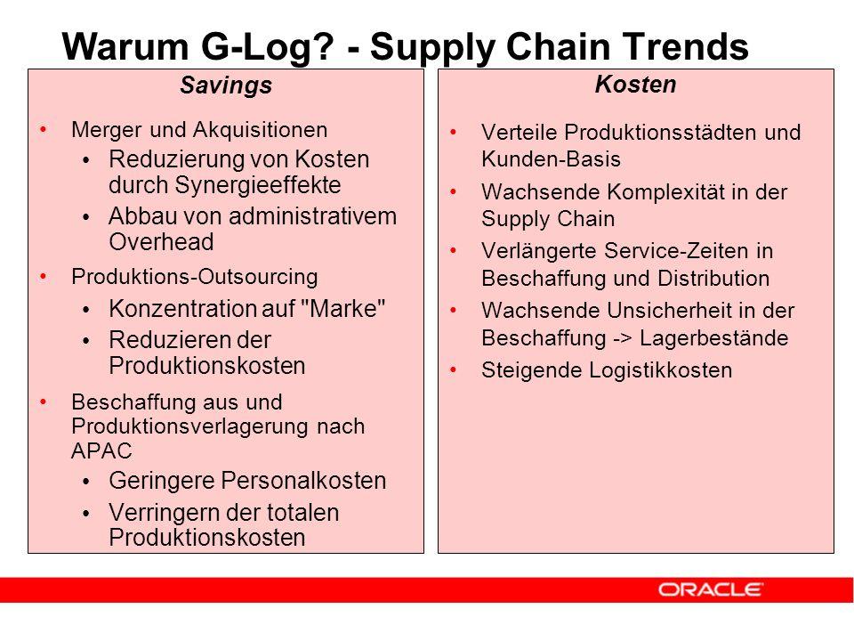 Warum G-Log? - Supply Chain Trends Merger und Akquisitionen Reduzierung von Kosten durch Synergieeffekte Abbau von administrativem Overhead Produktion