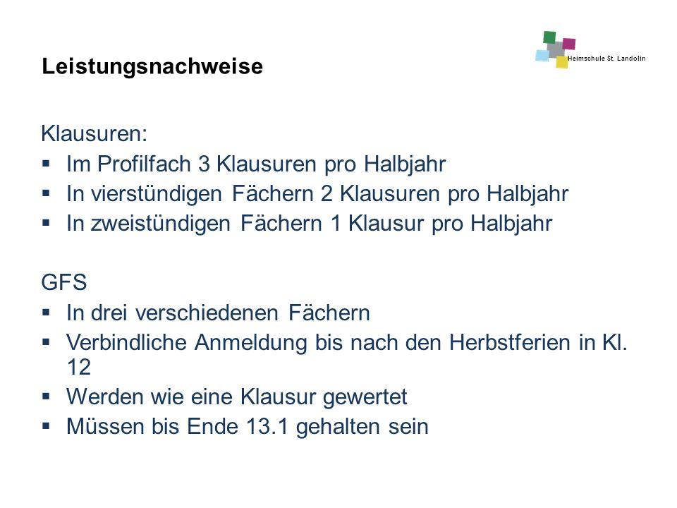 Heimschule St. Landolin Leistungsnachweise Klausuren:  Im Profilfach 3 Klausuren pro Halbjahr  In vierstündigen Fächern 2 Klausuren pro Halbjahr  I
