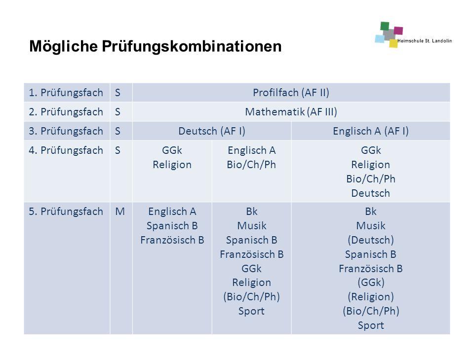 Heimschule St. Landolin Mögliche Prüfungskombinationen 1. PrüfungsfachSProfilfach (AF II) 2. PrüfungsfachSMathematik (AF III) 3. PrüfungsfachSDeutsch
