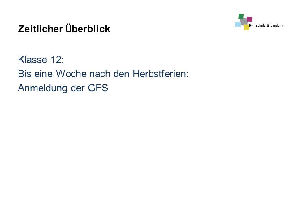 Heimschule St. Landolin Zeitlicher Überblick Klasse 12: Bis eine Woche nach den Herbstferien: Anmeldung der GFS