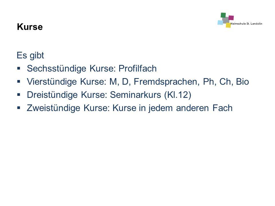 Heimschule St. Landolin Kurse Es gibt  Sechsstündige Kurse: Profilfach  Vierstündige Kurse: M, D, Fremdsprachen, Ph, Ch, Bio  Dreistündige Kurse: S