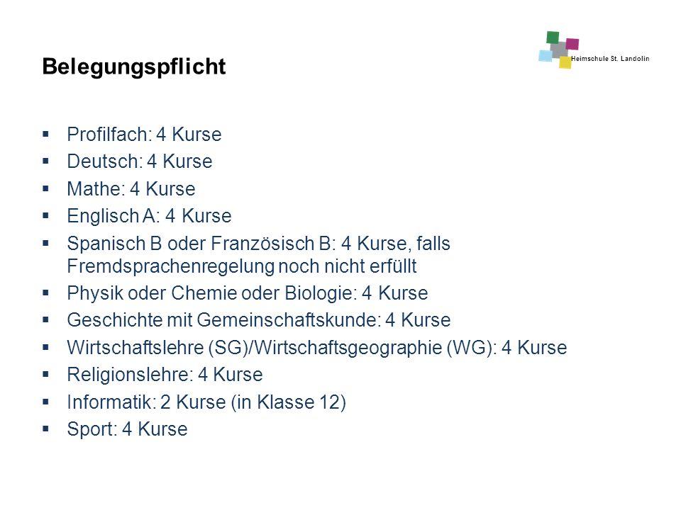Heimschule St. Landolin Belegungspflicht  Profilfach: 4 Kurse  Deutsch: 4 Kurse  Mathe: 4 Kurse  Englisch A: 4 Kurse  Spanisch B oder Französisch