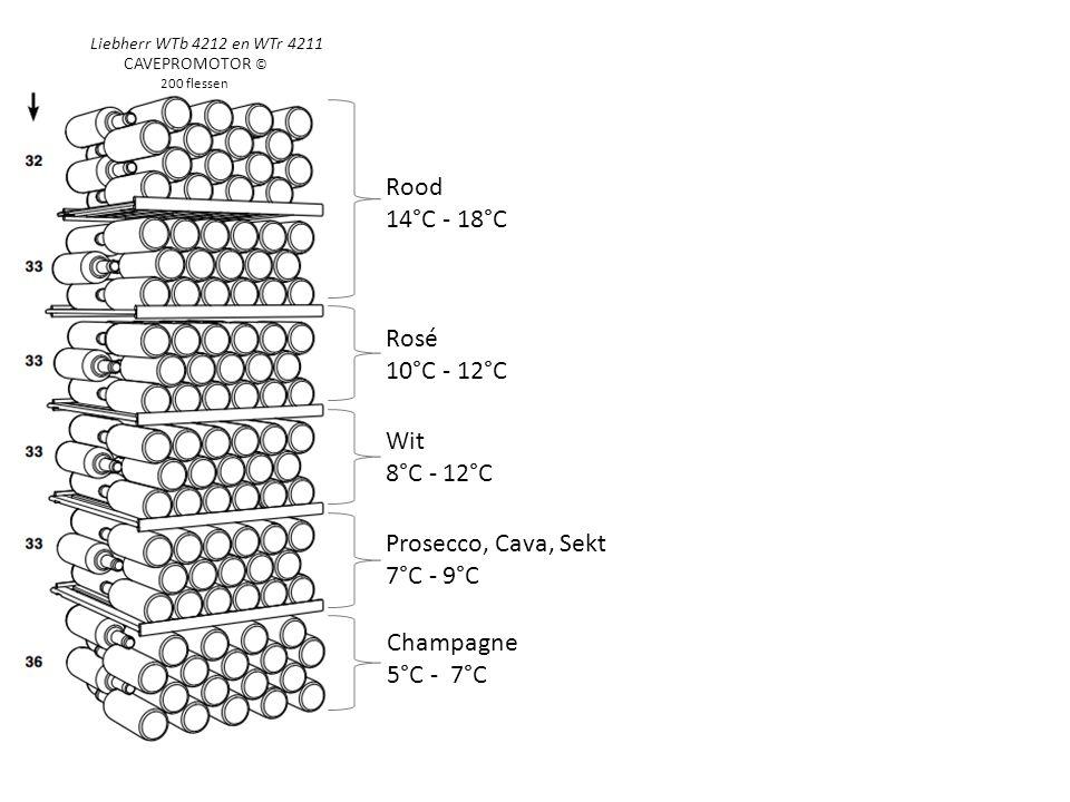 Rood 14°C - 18°C Rosé 10°C - 12°C Wit 8°C - 12°C Prosecco, Cava, Sekt 7°C - 9°C Champagne 5°C - 7°C Liebherr WTb 4212 en WTr 4211 CAVEPROMOTOR © 200 f