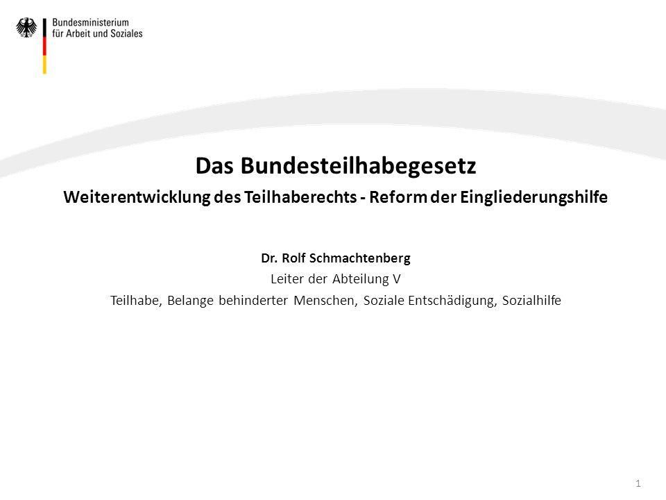Das Bundesteilhabegesetz Weiterentwicklung des Teilhaberechts - Reform der Eingliederungshilfe Dr. Rolf Schmachtenberg Leiter der Abteilung V Teilhabe