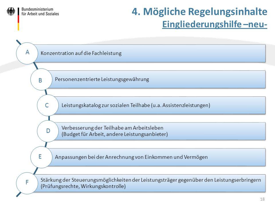 4. Mögliche Regelungsinhalte Eingliederungshilfe –neu- Konzentration auf die Fachleistung Personenzentrierte Leistungsgewährung Leistungskatalog zur s