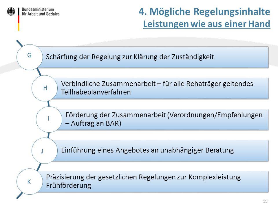 4. Mögliche Regelungsinhalte Leistungen wie aus einer Hand Schärfung der Regelung zur Klärung der Zuständigkeit Verbindliche Zusammenarbeit – für alle
