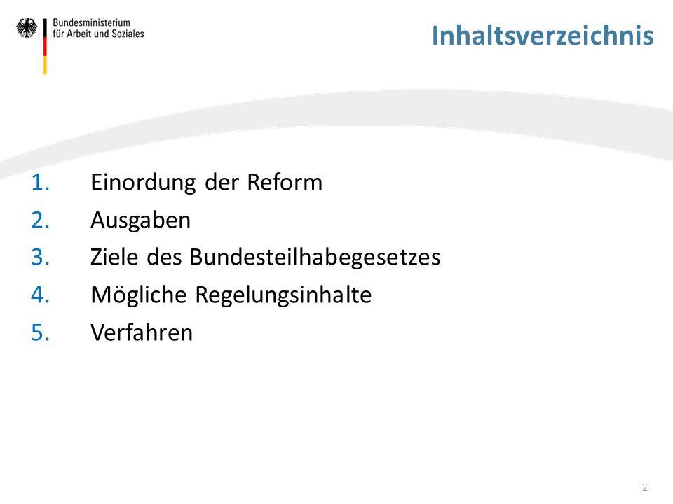 Inhaltsverzeichnis 1.Einordung der Reform 2.Ausgaben 3.Ziele des Bundesteilhabegesetzes 4.Mögliche Regelungsinhalte 5.Verfahren 2