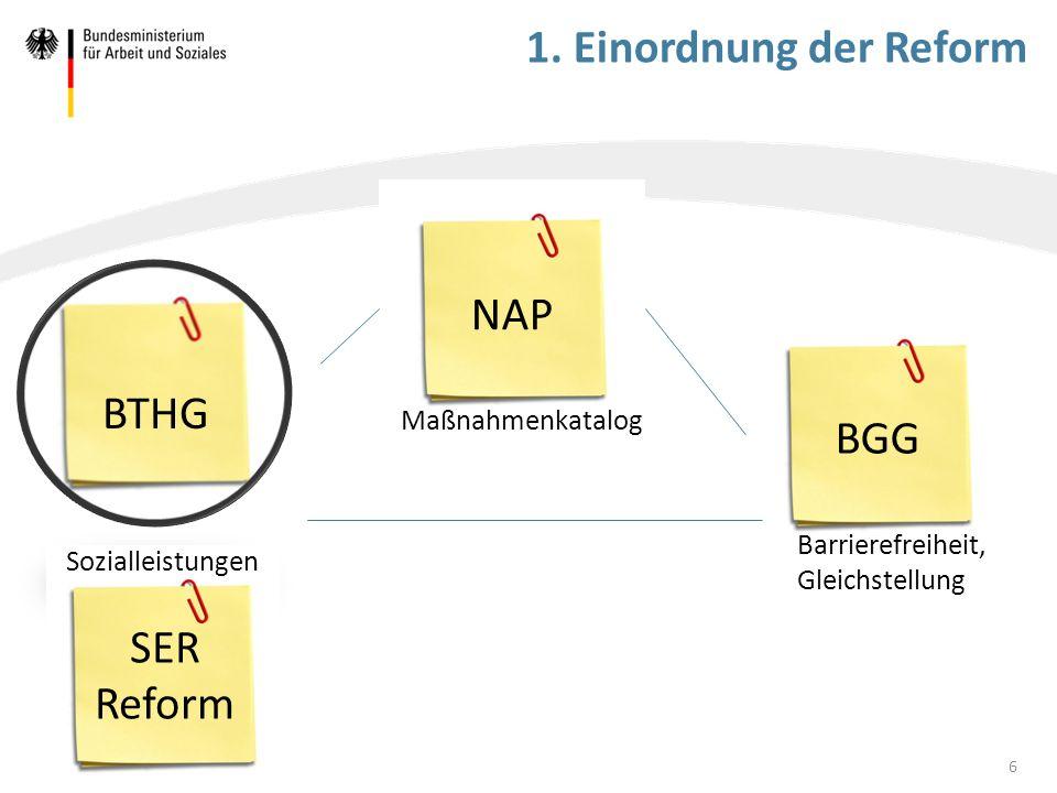 1. Einordnung der Reform BGG NAP Sozialleistungen BTHG SER Reform Barrierefreiheit, Gleichstellung Maßnahmenkatalog 6