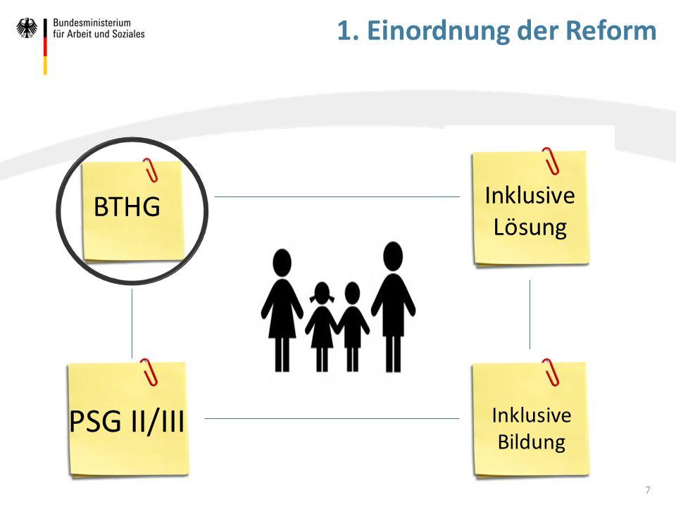 1. Einordnung der Reform Inklusive Bildung Inklusive Lösung BTHG PSG II/III 7