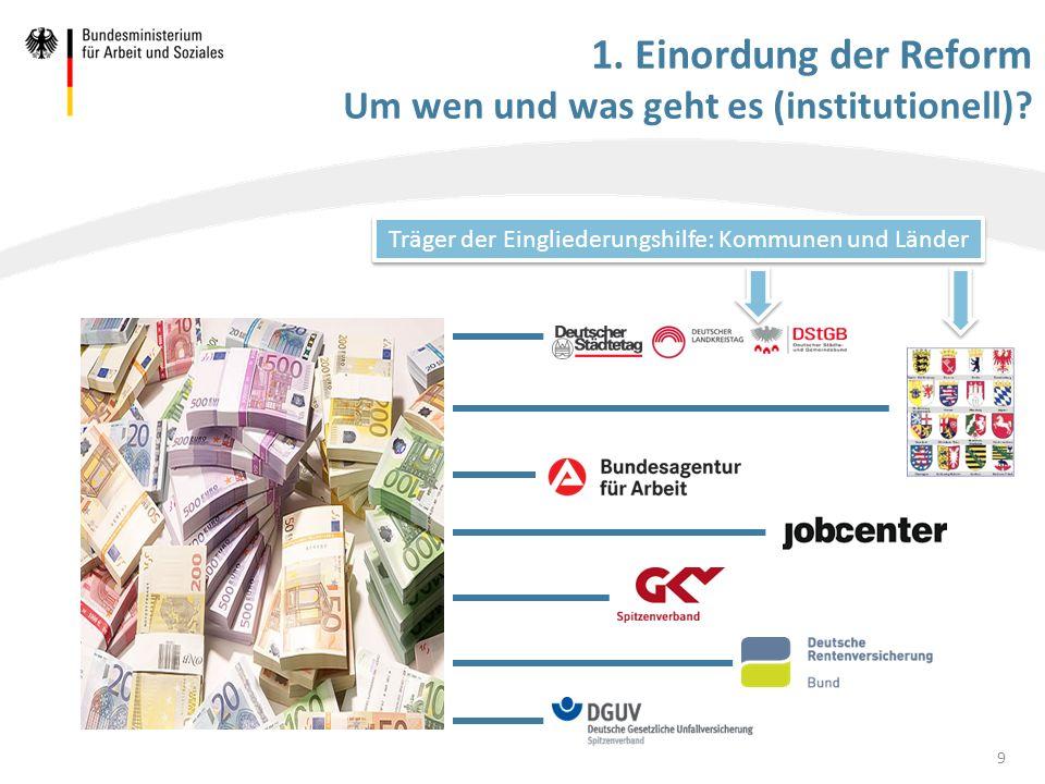1. Einordung der Reform Um wen und was geht es (institutionell)? Träger der Eingliederungshilfe: Kommunen und Länder 9