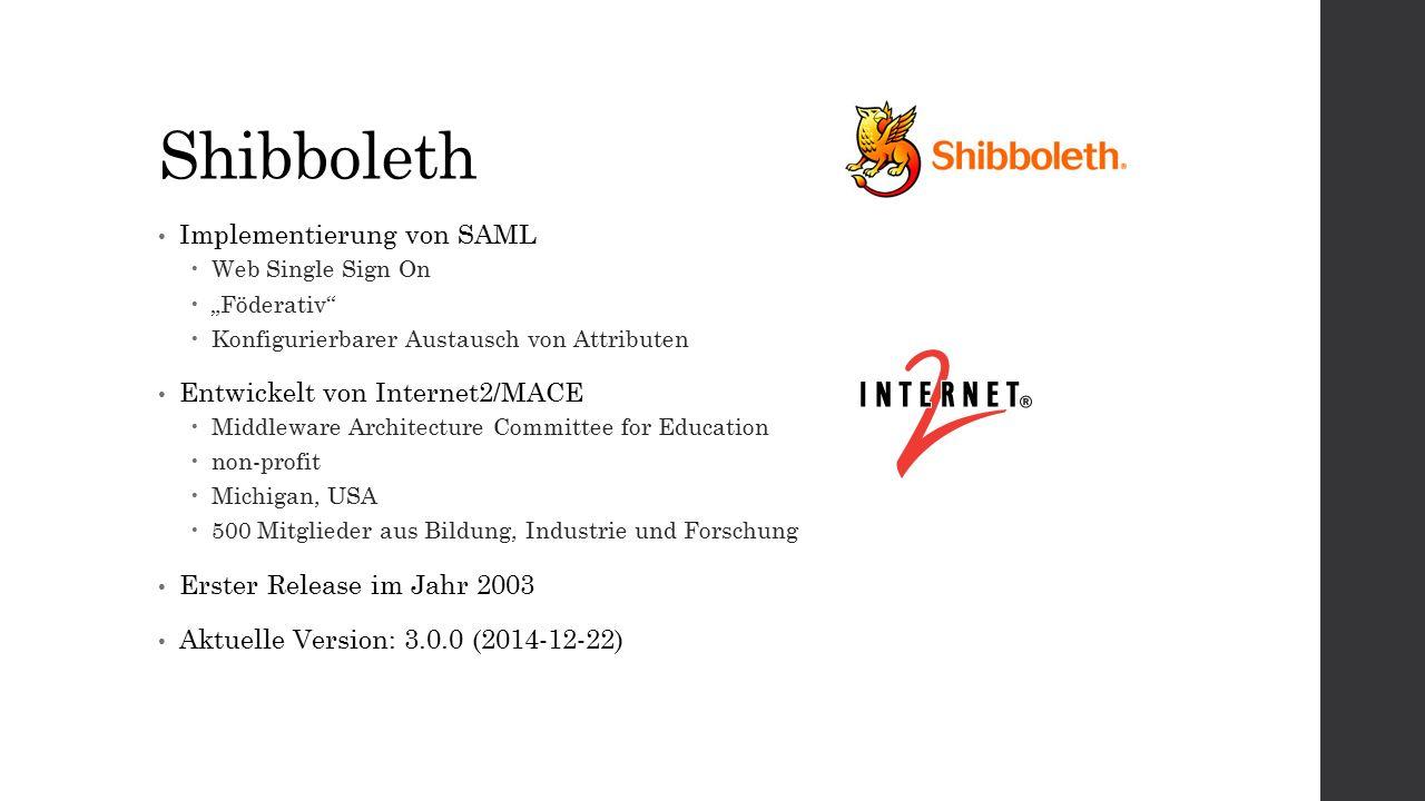 """Shibboleth Implementierung von SAML  Web Single Sign On  """"Föderativ""""  Konfigurierbarer Austausch von Attributen Entwickelt von Internet2/MACE  Mid"""