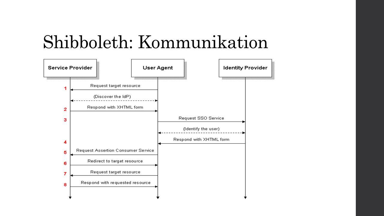 Shibboleth: Kommunikation