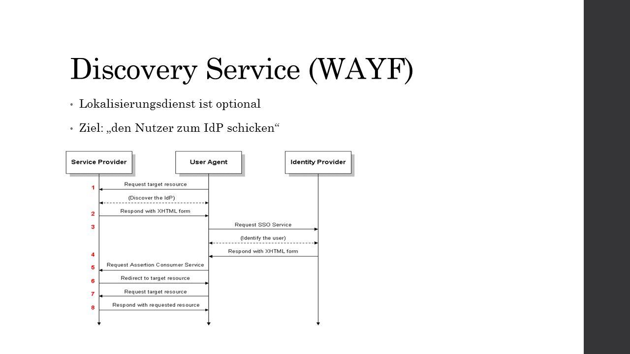 """Discovery Service (WAYF) Lokalisierungsdienst ist optional Ziel: """"den Nutzer zum IdP schicken"""""""