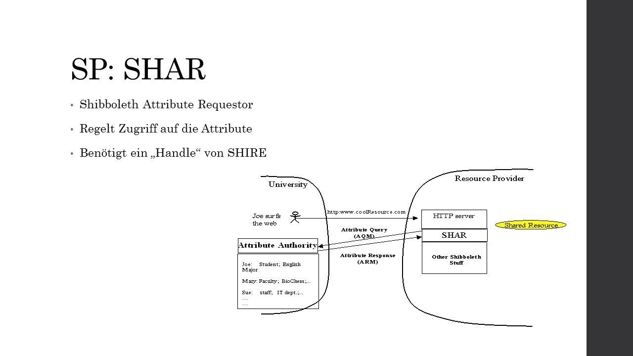 """SP: SHAR Shibboleth Attribute Requestor Regelt Zugriff auf die Attribute Benötigt ein """"Handle von SHIRE"""