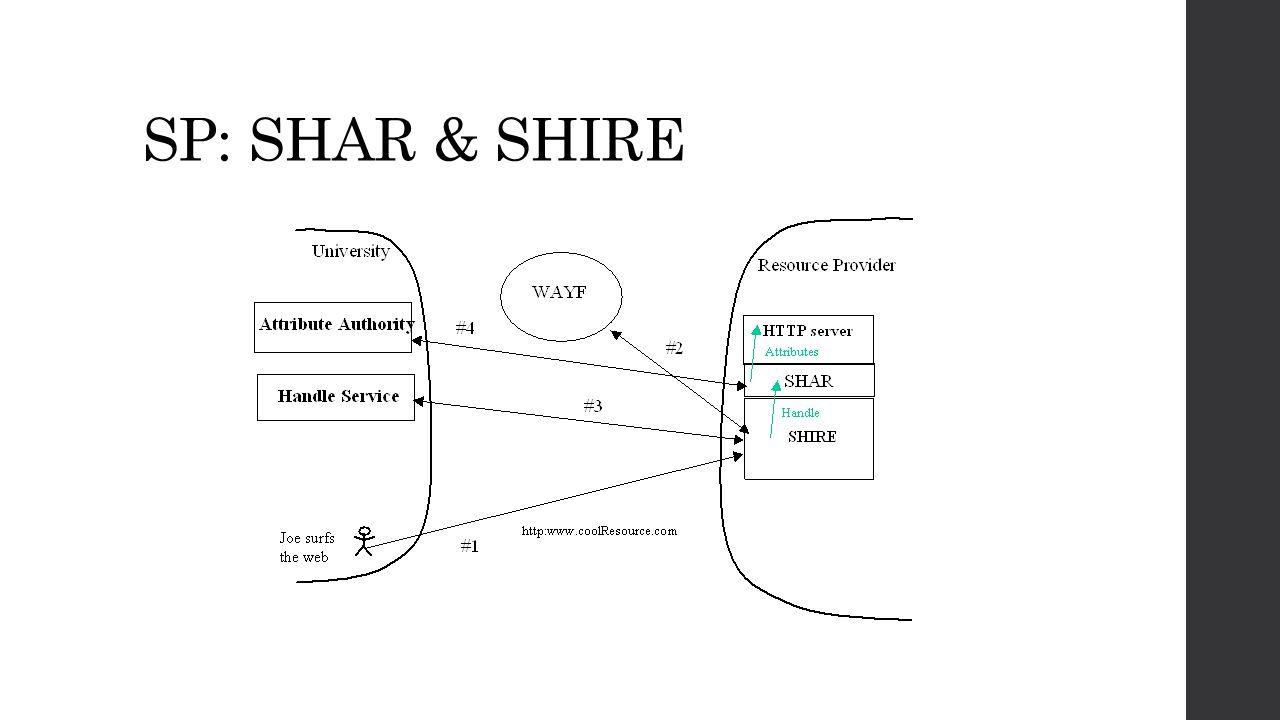 SP: SHAR & SHIRE